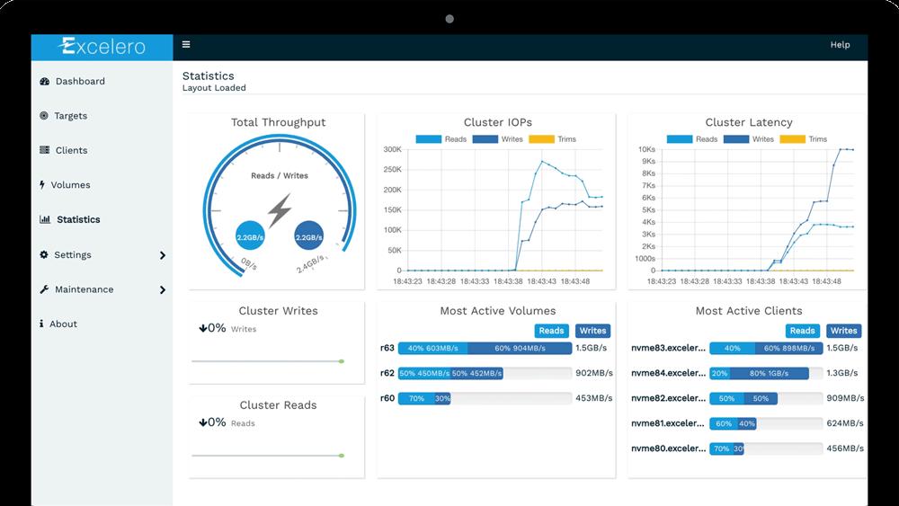 NVMesh2 GUI-grab-statistics